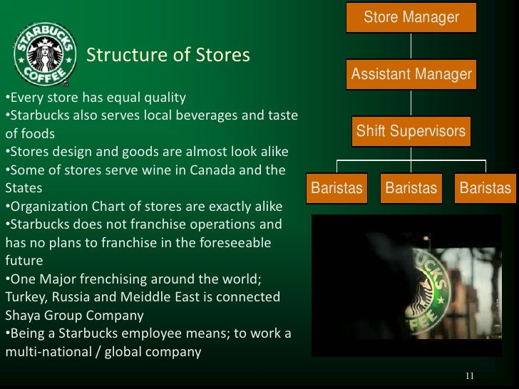 organizational chart for starbucks