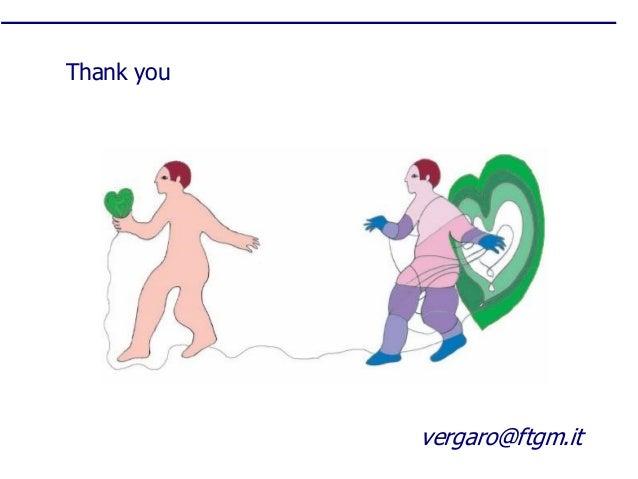 Thank You Vergaro@ftgm.it Idea