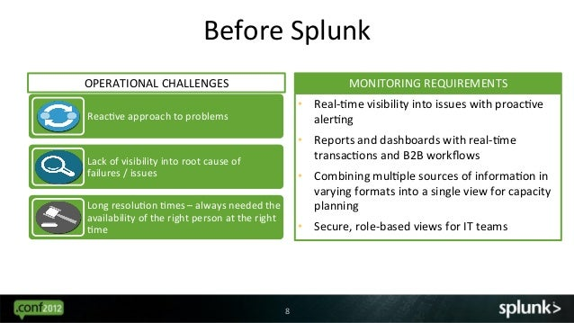 Splunk Beyond application monitoring PDF
