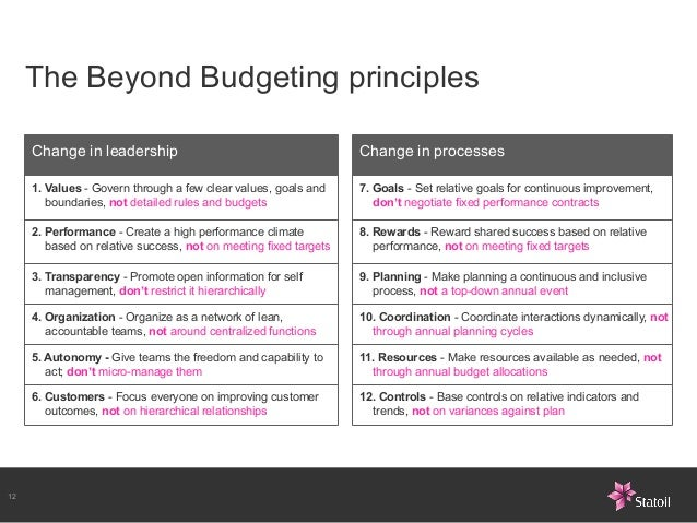 beyond budgeting an agile management model for new business and pe