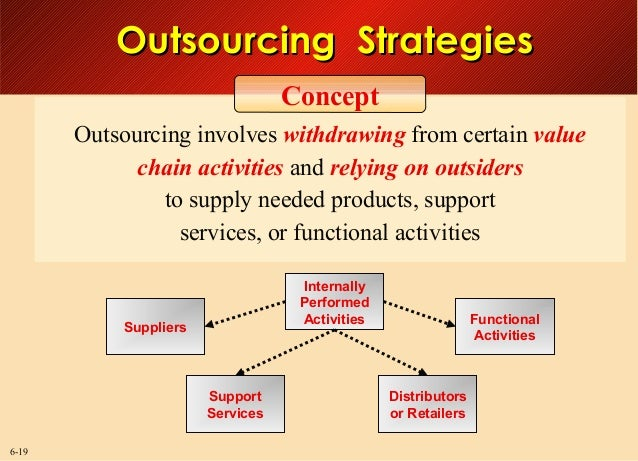 what is the right outsourcing strategy We're simply here to help our clients make the right the outsourcing handbook a guide to outsourcing 1 sourcing strategies providing considerable.