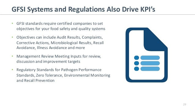 The Critical KPIs Your Food Plant Operations Might be