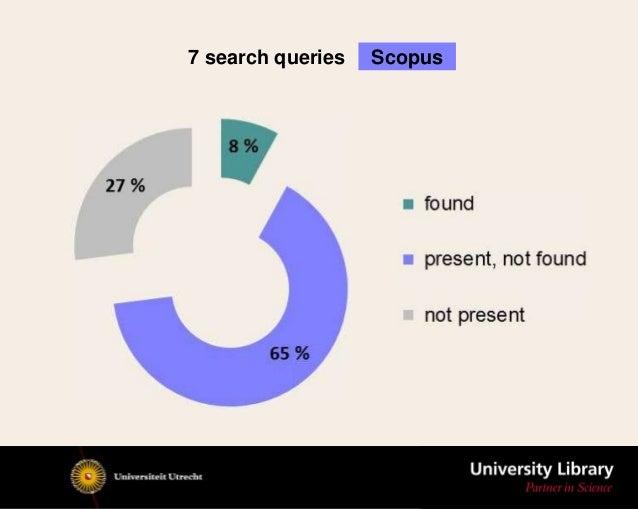 Scopus           Medicine       Physics    BiologyGeosciences   Social sciences    Law      Humanities