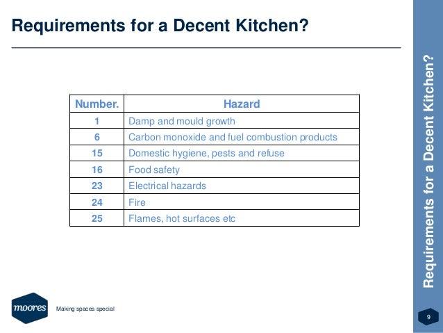 Decent Homes Standard Kitchen Layout