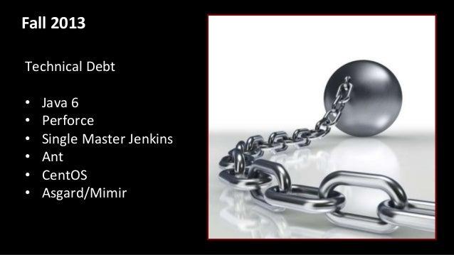 Technical Debt • Java 6 • Perforce • Single Master Jenkins • Ant • CentOS • Asgard/Mimir Fall 2013