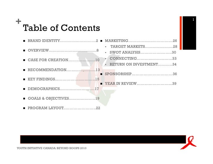 +                                                                                    1    Table of Contents    !!   BRAND ...