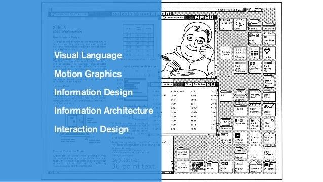 Visual language Motion graphics Information Design Information Architecture Interaction Design Still relevant