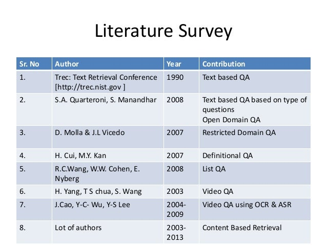 Multimedia Answer Generation for Community Question Answering Slide 3