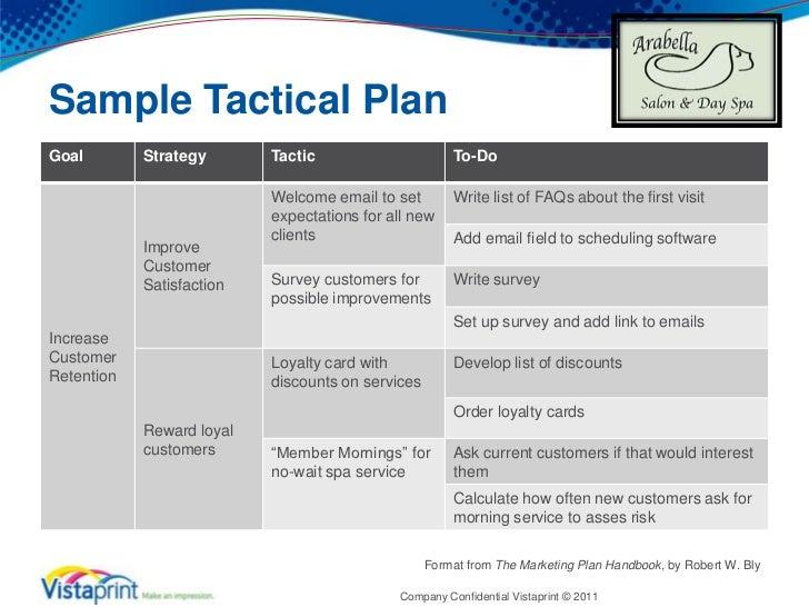 marketing tactical plans elita aisushi co