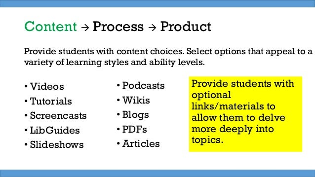 Beyond The Basics Differentiation Strategies For Online Information