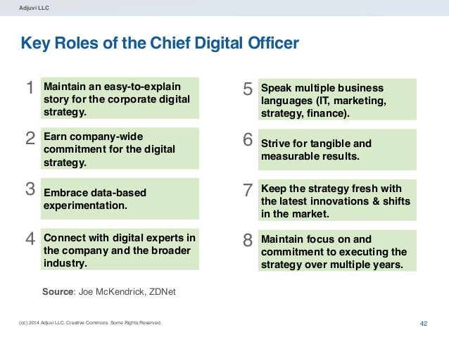 Image Result For The Rise Of The Chief Digital Officer