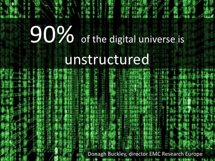 90% of the digital universe is      unstructured           Donagh Buckley, director EMC Research Europe