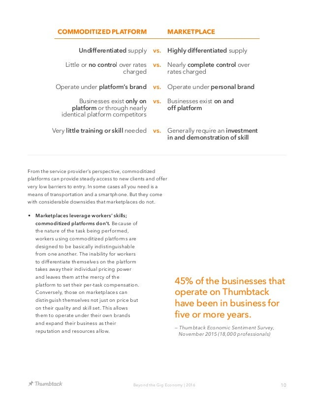 10Beyond the Gig Economy | 2016 COMMODITIZED PLATFORM Undifferentiated supply vs. Highly differentiated supply vs.Little o...