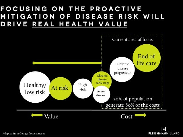 Value Beyond The Pill: The Possibilities That Technology Offers Healthcare Slide 2