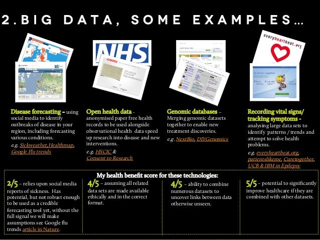 2 . B i g d a t a , s o m e e x a m p l e s … Recording vital signs/ tracking symptoms - analysing large data sets to iden...