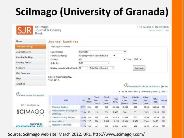SciImago (University of Granada)Source: SciImago web site, March 2012. URL: http://www.scimagojr.com/