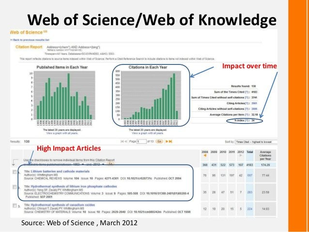 Web of Science/Web of KnowledgeSource: Web of Science , March 2012Impact over timeHigh Impact Articles