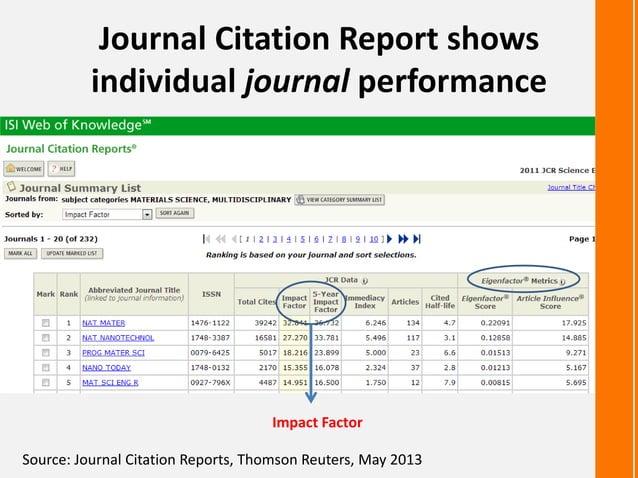 Journal Citation Report showsindividual journal performanceSource: Journal Citation Reports, Thomson Reuters, May 2013Impa...