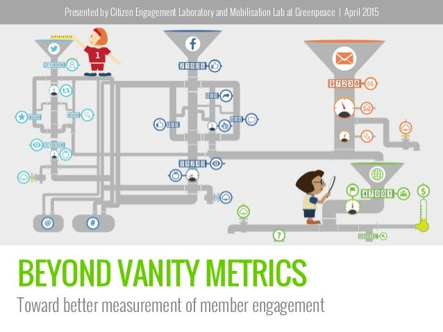 BEYOND VANITY METRICS Toward better measurement of member engagement Presented by Citizen Engagement Laboratory and Mobili...