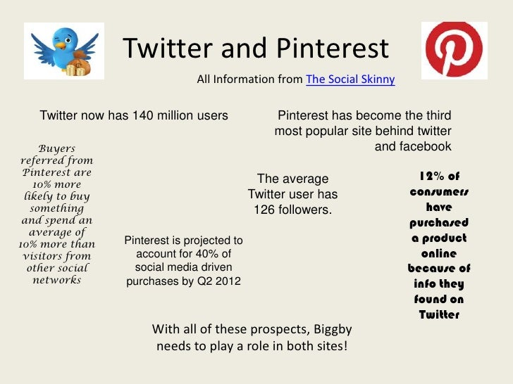 Twitter and Pinterest                                All Information from The Social Skinny   Twitter now has 140 million ...