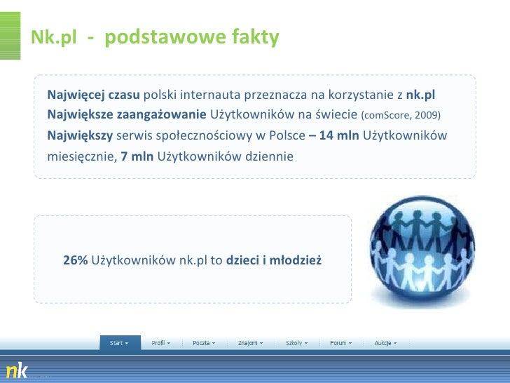 Nk.pl   -  podstawowe fakty <ul><li>Najwięcej czasu  polski internauta przeznacza na korzystanie z  nk.pl </li></ul><ul><l...