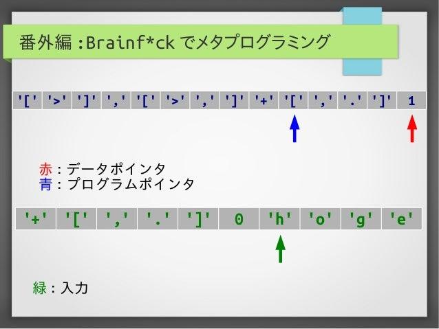 実用Brainf*ckプログラミング