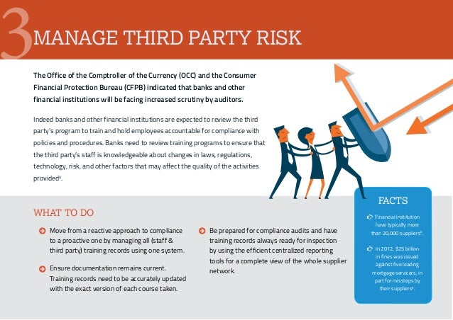5 ways to overcome compliance challenges in financial services - Compliance officer job description financial services ...