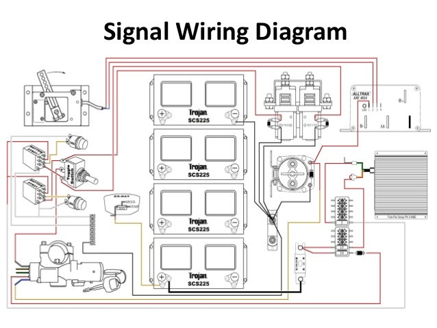 [XOTG_4463]  EV Electrical Systems | Trojan Wiring Diagram |  | SlideShare