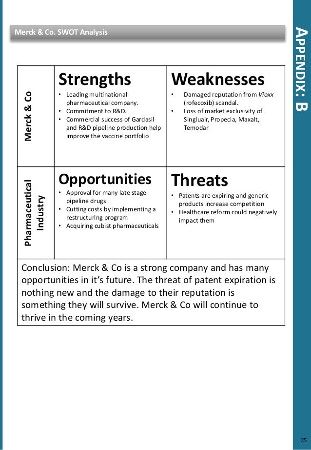 SWOT Analysis of Merck