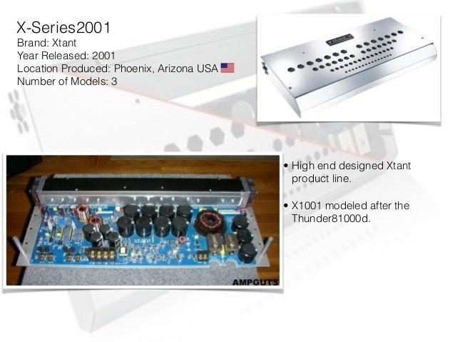 Mitek Product Development - Amplifiers on