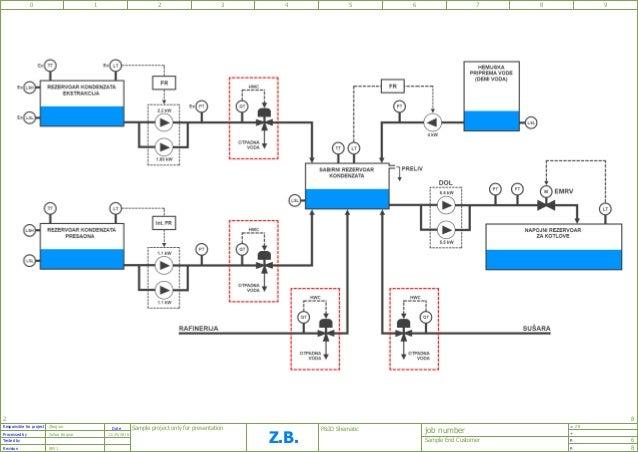 6Es7 135 4Gb01 0Ab0 Wiring Diagram from image.slidesharecdn.com