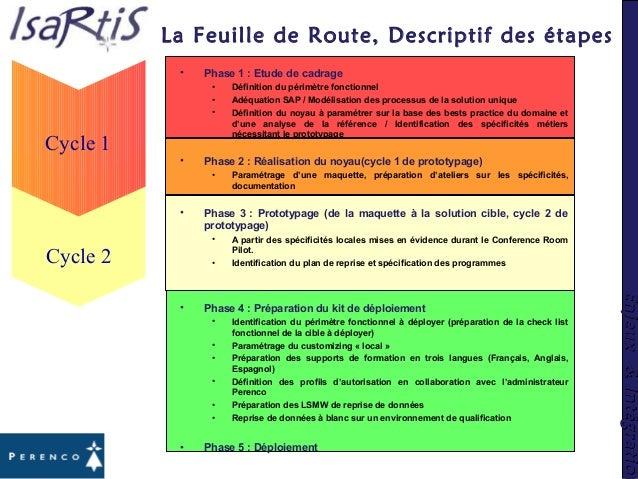 Enjeux&IntégrationEnjeux&Intégration La Feuille de Route, Descriptif des étapes • Phase 1 : Etude de cadrage • Définition ...