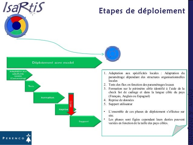 Enjeux&IntégrationEnjeux&Intégration Etapes de déploiement 1. Adaptation aux spécificités locales : Adaptation du paramétr...