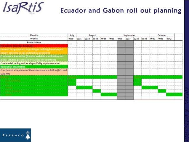 Enjeux&IntégrationEnjeux&Intégration Ecuador and Gabon roll out planning