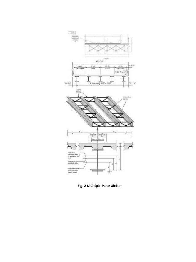 composite construction in bridge deck systems by suhas khedkar kishor u2026