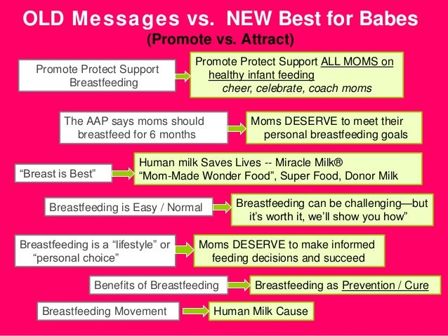 Best for Babes: Mobilizing the Mainstream to Support ...