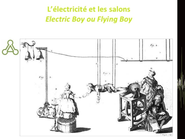 L'électricité et les salons Electric Boy ou Flying Boy