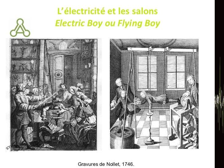 L'électricité et les salons Electric Boy ou Flying Boy Gravures de Nollet, 1746.