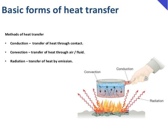 Analysis of heat & air recirculation inside a