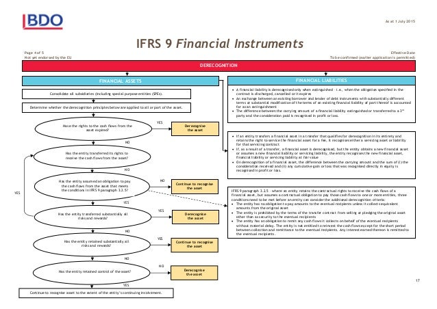 ifrs at a glance pdf
