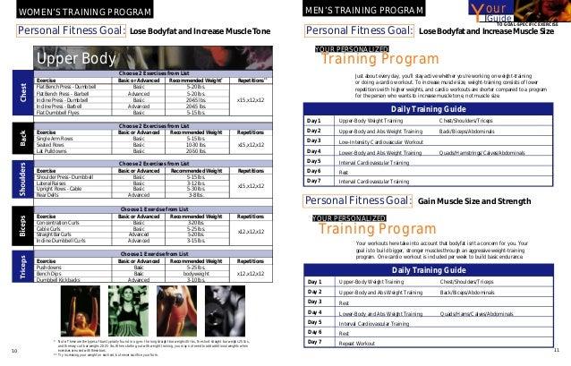 TRAINING PROGRAM 7 Day