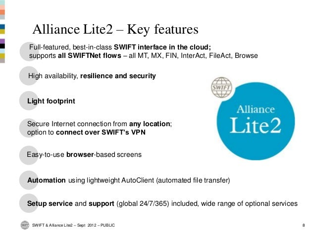 swift showcase cloud services