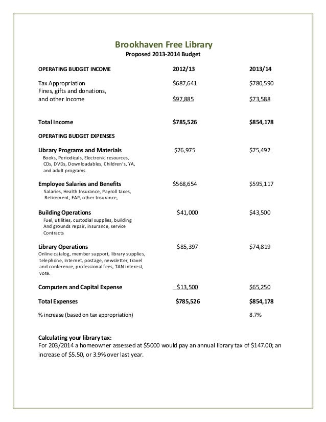 Brookhaven Free Library                                           Proposed 2013-2014 BudgetOPERATING BUDGET INCOME        ...