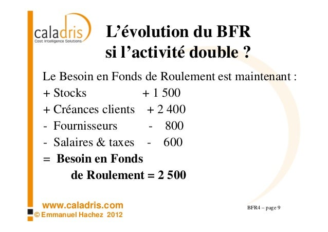 bfr4 evaluer l augmentation du bfr d une activit qui se d veloppe b. Black Bedroom Furniture Sets. Home Design Ideas