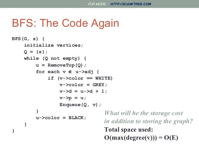 Bfs and dfs in data structure
