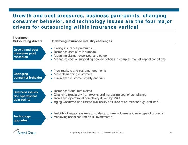 Insurance Outsourcing - Ensuring a Brighter Future - September 2011