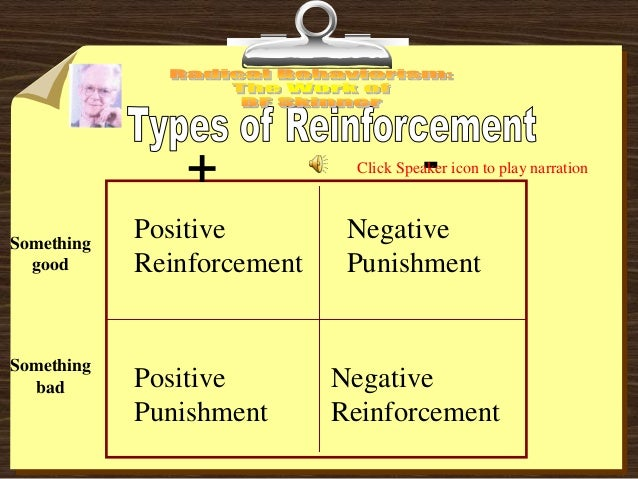 Bf Skinner Negative Reinforcement