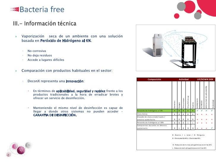    El Método y los Protocolos son críticos en DeconX   Monitorización continua del proceso de desinfección    ◦   Emisió...
