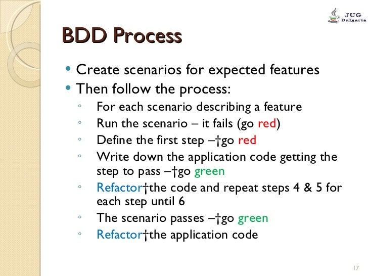 BDD Process <ul><li>Create scenarios for expected features </li></ul><ul><li>Then follow the process: </li></ul><ul><ul><l...