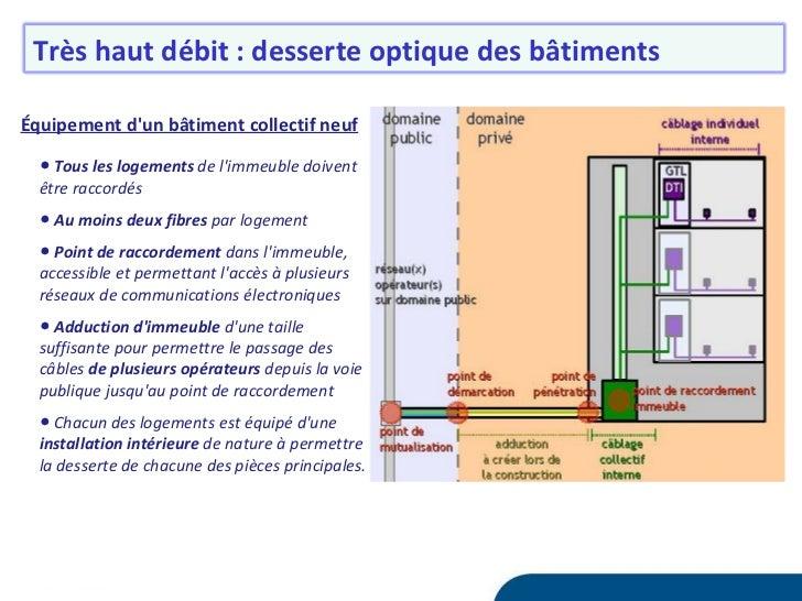 Fibre optique et fourreaux cc val oust et lanvaux - Copropriete fibre optique ...